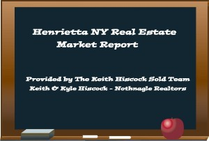 Henrietta NY Real Estate Market Report