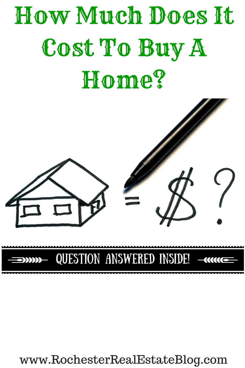 How Much Does It Cost To Buy A Home - Question Answered Inside