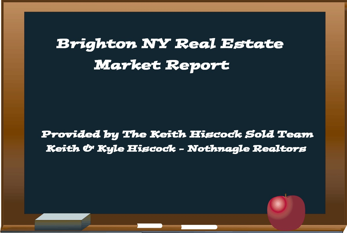 Brighton NY Real Estate Market Report March 2016