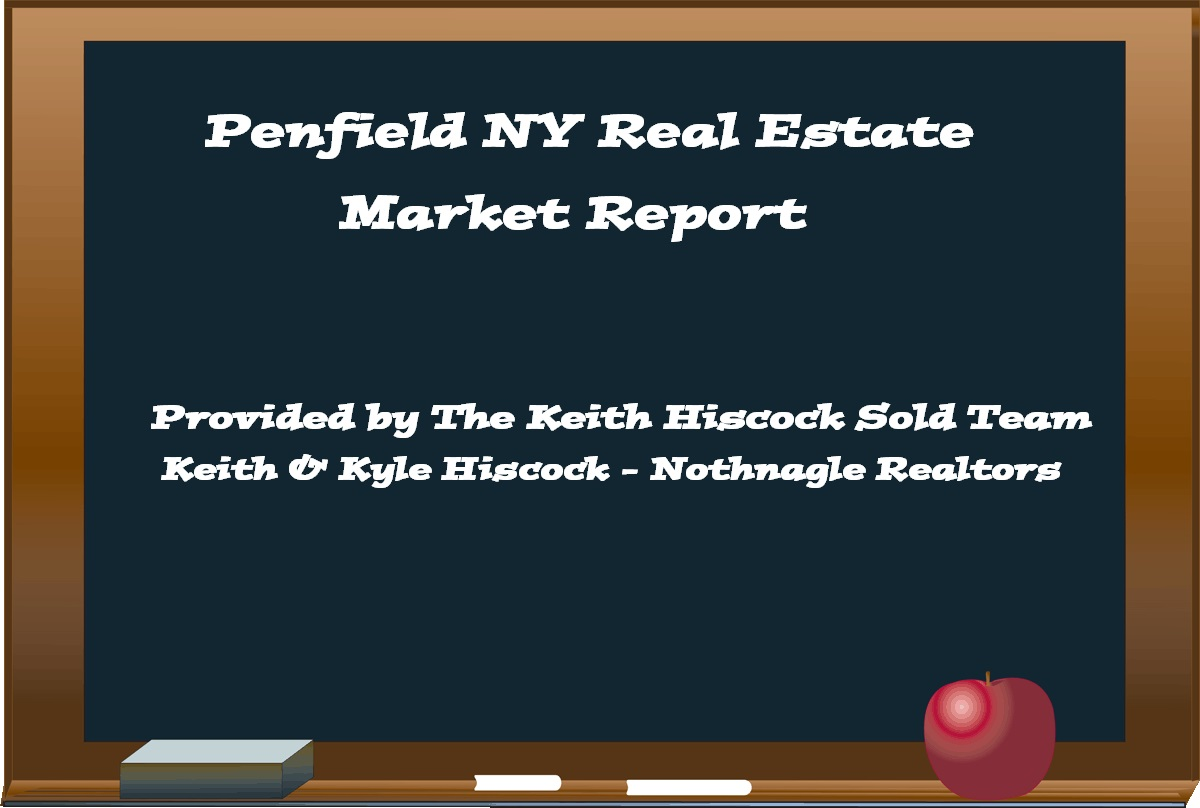 Penfield NY Real Estate Market Report March 2016