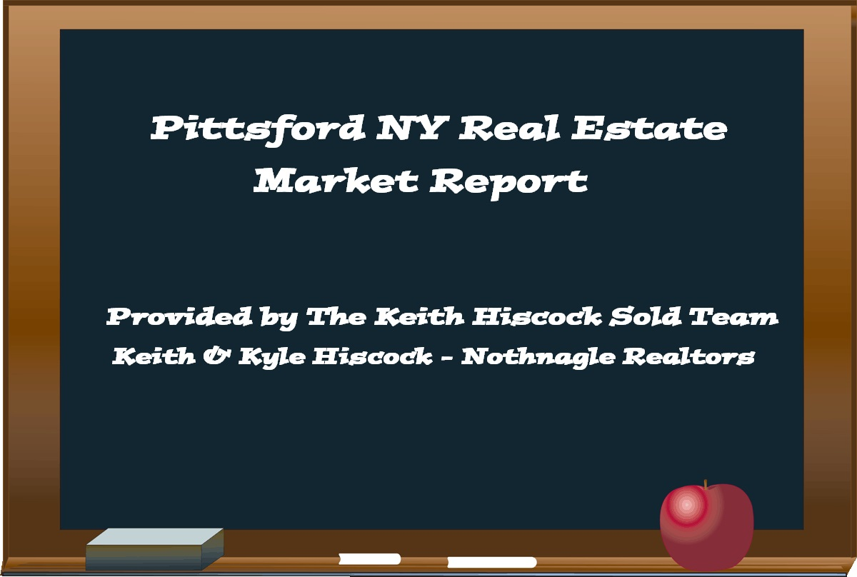 Pittsford NY Real Estate Market Report March 2016