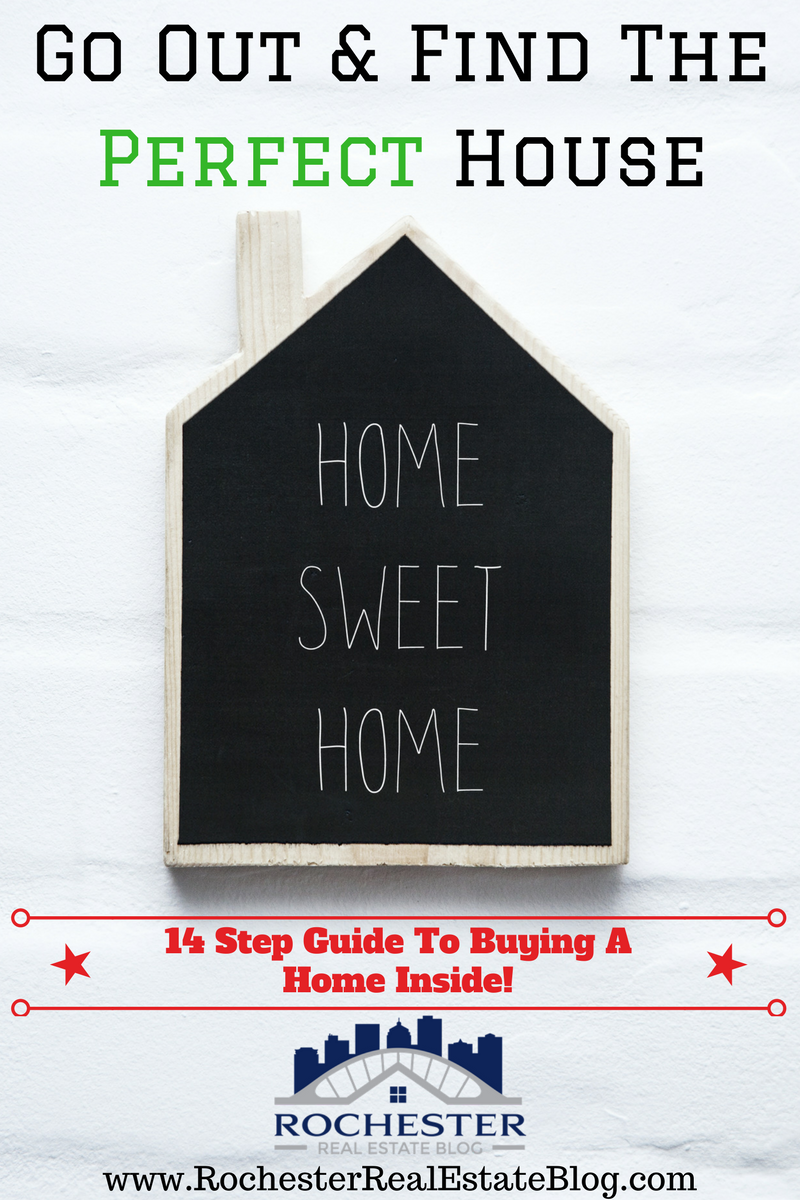 A Complete Guide For Home Buyers
